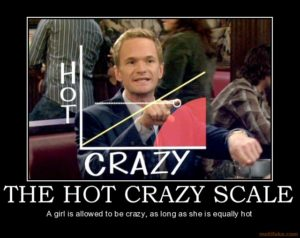 the-hot-crazy-scale-how-i-met-your-mother-barney-stinson-hot-demotivational-poster-1234586298